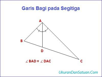 Garis bagi pada segitiga