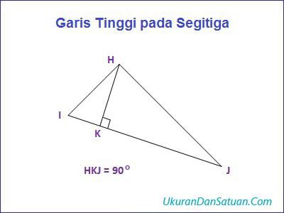 Garis tinggi pada segitiga