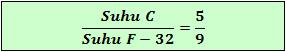 Perbandingan suhu Celsius terhadap Fahrenheit