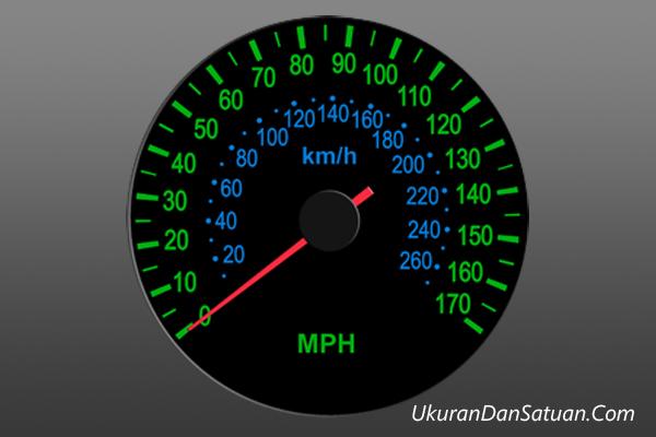 Speedometer mph dan kmph
