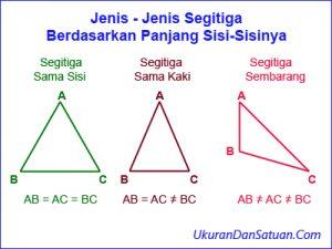 Jenis jenis segitiga berdasarkan panjang sisi sisinya