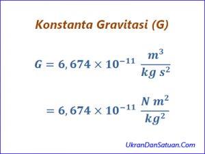 Angka konstanta gravitasi