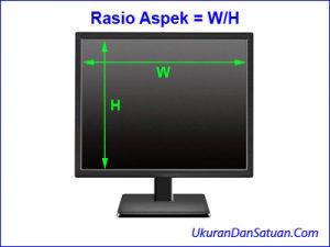 Angka rasio aspek atau aspect ratio