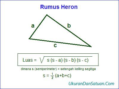 Rumus heron untuk menghitung luas segitiga