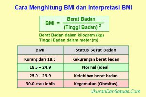 Rumus menghitung BMI body mass indeks