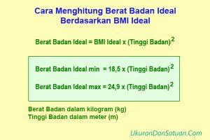 Rumus menghitung berat badan ideal berdasarkan BMI ideal