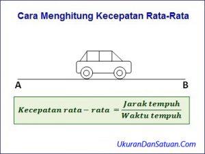 Rumus menghitung kecepatan rata-rata