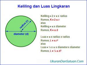 Rumus menghitung keliling dan luas lingkaran