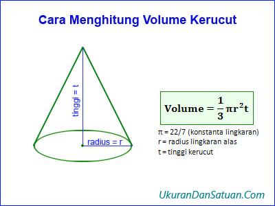 Rumus menghitung volume kerucut