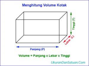 Rumus menghitung volume kotak atau balok
