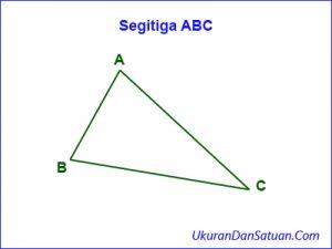 Penamaan segitiga