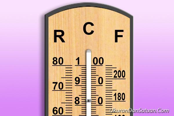 Termometer Celsius Reaumur Fahrenheit