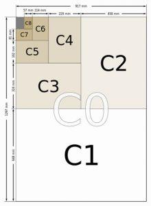 Ukuran kertas standar seri C