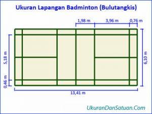 Ukuran lapangan badminton atau bulutagkis