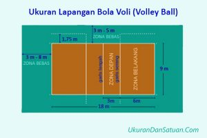 Ukuran lapangan bola voli (volley ball)