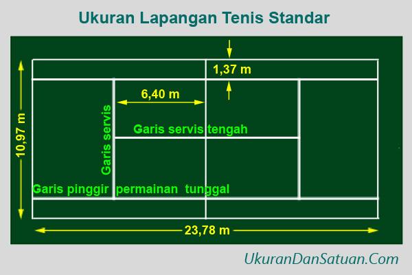 Ukuran lapangan tenis standar
