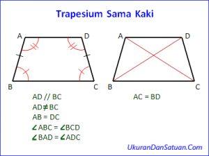 Trapesium sama kaki