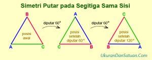 uds - simetri putar segitiga sama sisi - 240p