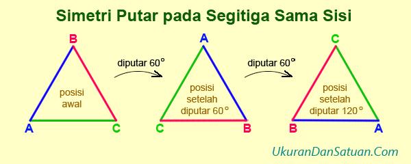 Simetri putar segitiga sama sisi