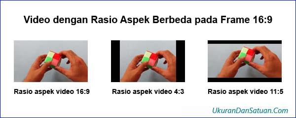 Video dengan rasio aspek berbeda