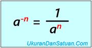 Bilangan pangkat minus n