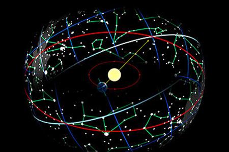 Ilustrasi sabuk ekliptika