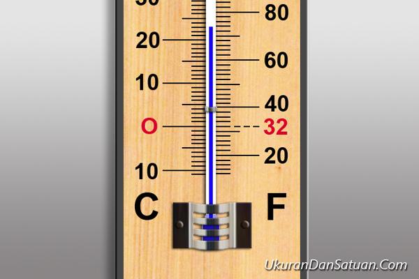 Termometer celsius fahrenheit