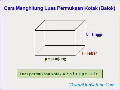 Rumus menghitung luas permukaan kotak