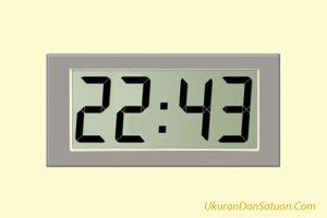 Format penulisan waktu berbasis 24 jam