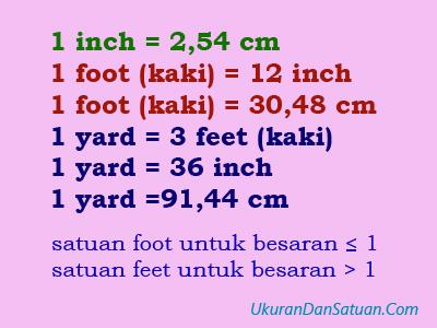 Konversi satuan inch foot yard