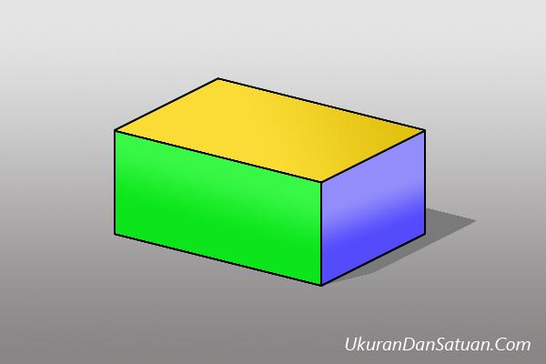Kotak atau balok