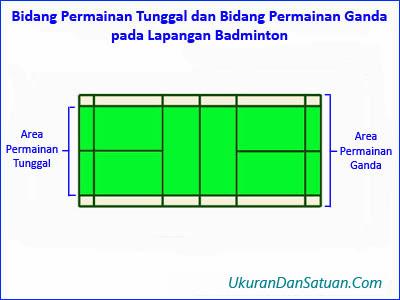 Lebar bidang permainan badminton