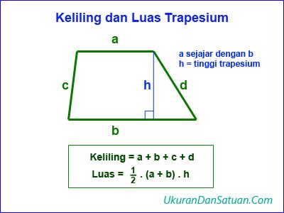 Rumus menghitung keliling dan luas trapesium