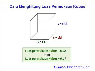 Rumus menghitung luas permukaan kubus
