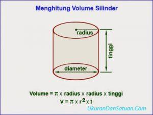 Rumus menghitung volume silinder atau tabung