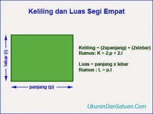 Rumus menghitung keliling dan luas segi empat