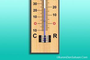 Termometer celsius reaumur
