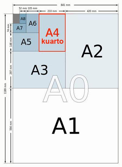 Ukuran kertas kuarto dan kertas standar seri A
