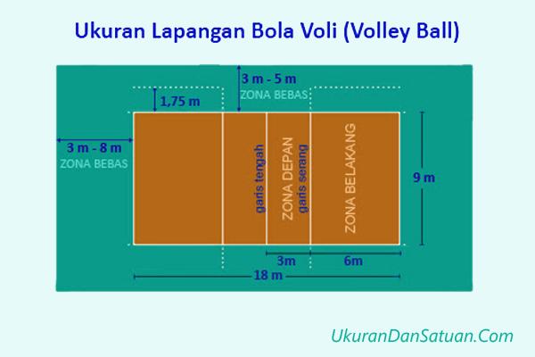 Ukuran lapangan bola voli (volley ball)