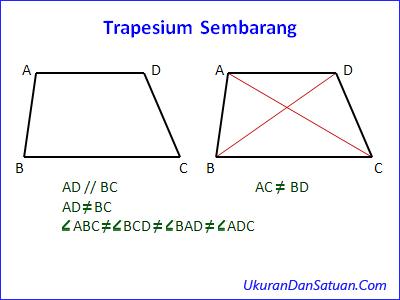 Trapesium sembarang