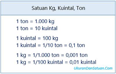 konversi satuan kg kuintal ton